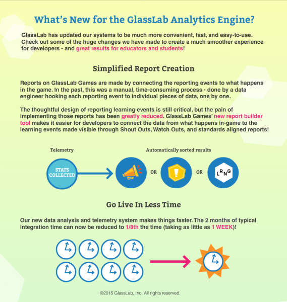 What's new for the GlassLab Analytics Engine?